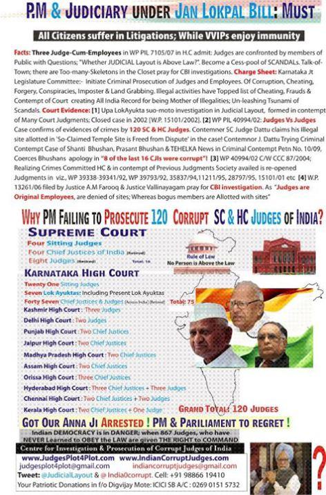 FB.Why Pm N CM Not Jailing Corrupt Judges