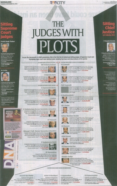 """CJI H.L. Dattu & Gang of Criminal Contemners of '120 SCI & HC EMPLOYEE-CUM-JUDGES': """"The Judges With Plots"""" DNA News. 22nd Nov,2011 Full Page Article"""